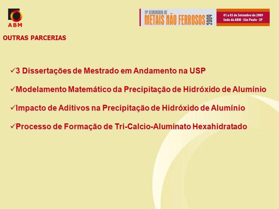 OUTRAS PARCERIAS 3 Dissertações de Mestrado em Andamento na USP