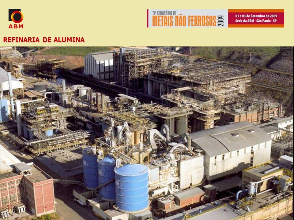 REFINARIA DE ALUMINA