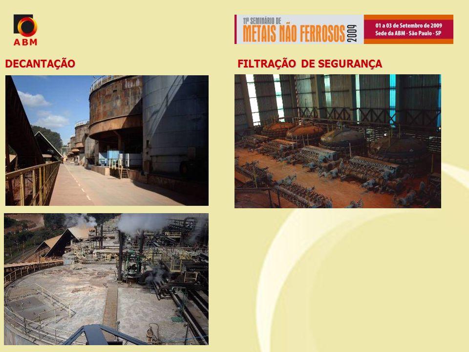 DECANTAÇÃO FILTRAÇÃO DE SEGURANÇA