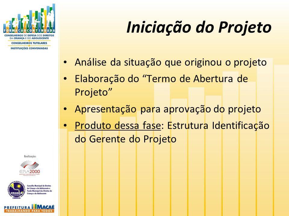 Iniciação do Projeto Análise da situação que originou o projeto