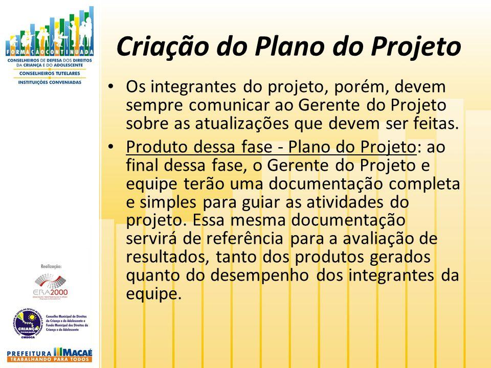 Criação do Plano do Projeto