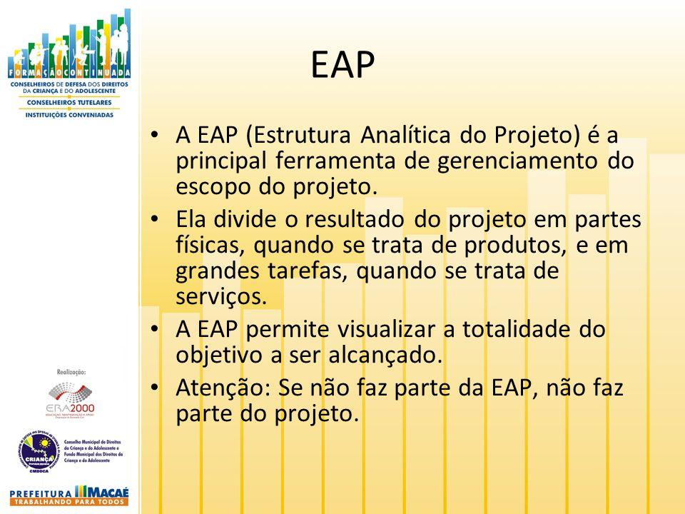 EAP A EAP (Estrutura Analítica do Projeto) é a principal ferramenta de gerenciamento do escopo do projeto.