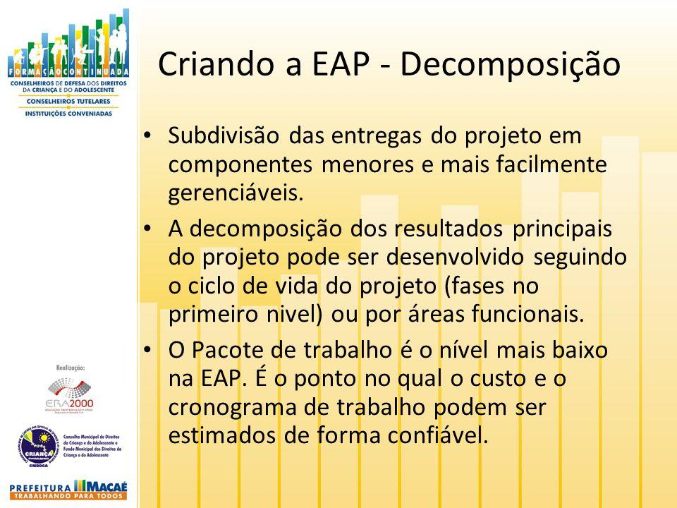 Criando a EAP - Decomposição
