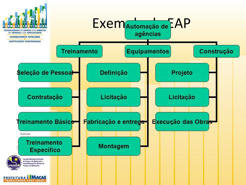 Exemplo de EAP