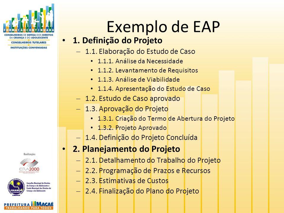 Exemplo de EAP 1. Definição do Projeto 2. Planejamento do Projeto