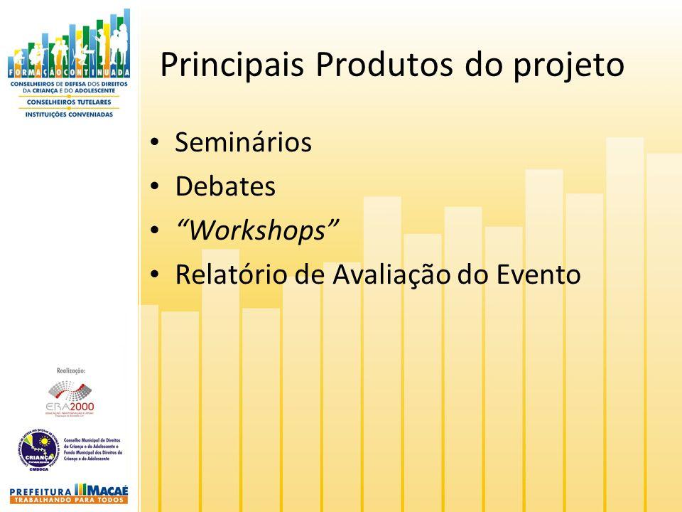 Principais Produtos do projeto
