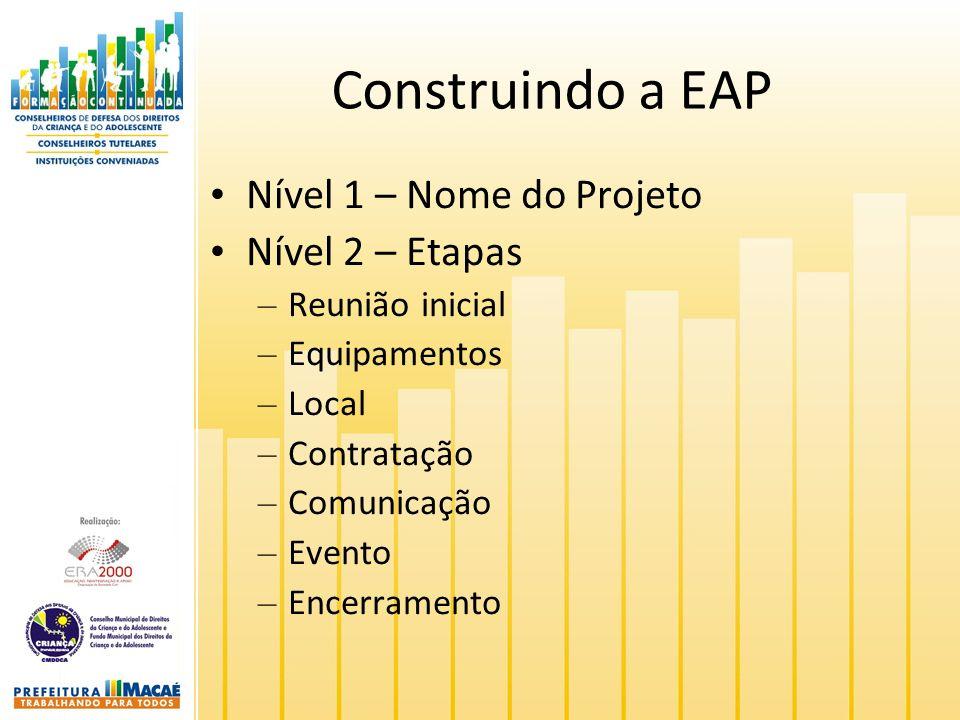 Construindo a EAP Nível 1 – Nome do Projeto Nível 2 – Etapas