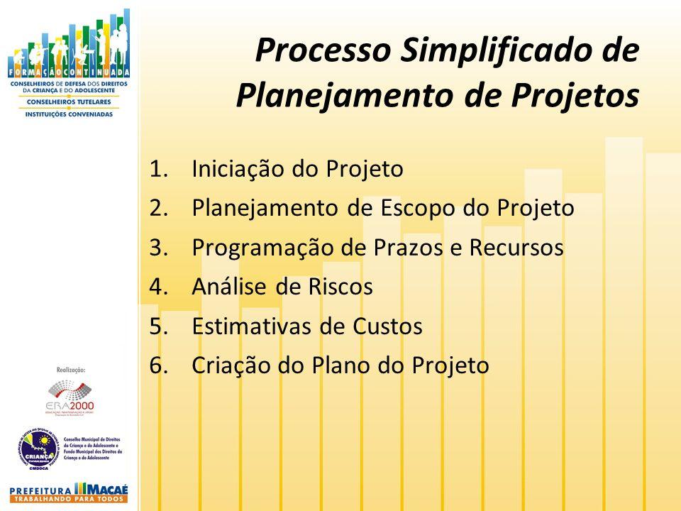 Processo Simplificado de Planejamento de Projetos