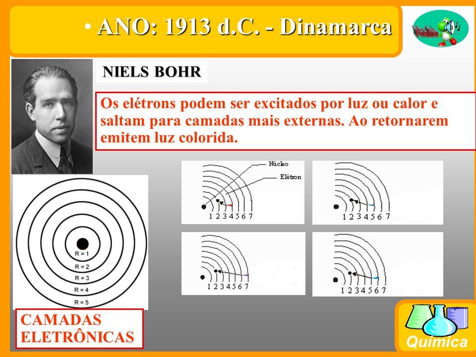 ANO: 1913 d.C. - Dinamarca NIELS BOHR