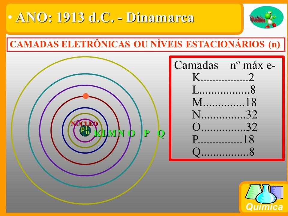 ANO: 1913 d.C. - Dinamarca Camadas nº máx e- K................2