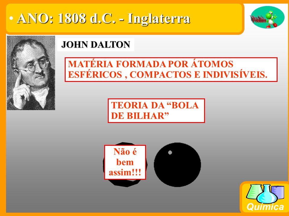 ANO: 1808 d.C. - Inglaterra JOHN DALTON
