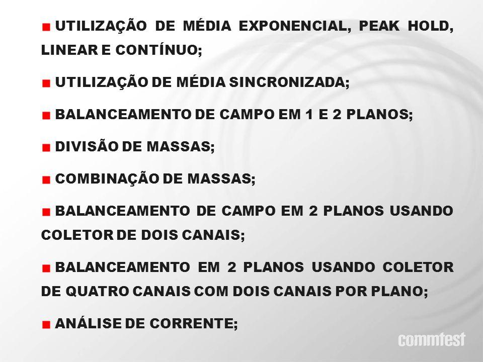 UTILIZAÇÃO DE MÉDIA EXPONENCIAL, PEAK HOLD, LINEAR E CONTÍNUO;