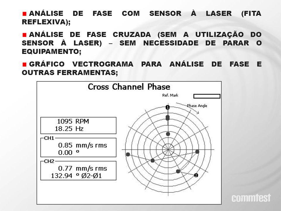 ANÁLISE DE FASE COM SENSOR À LASER (FITA REFLEXIVA);