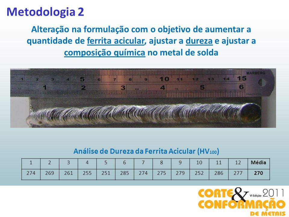 Análise de Dureza da Ferrita Acicular (HV100)