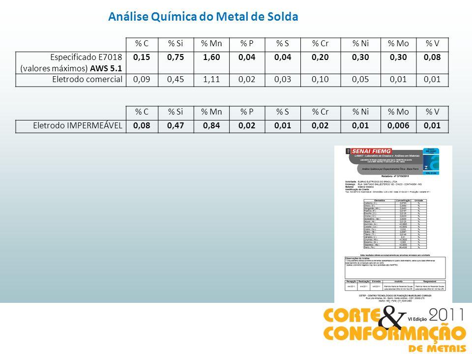 Análise Química do Metal de Solda