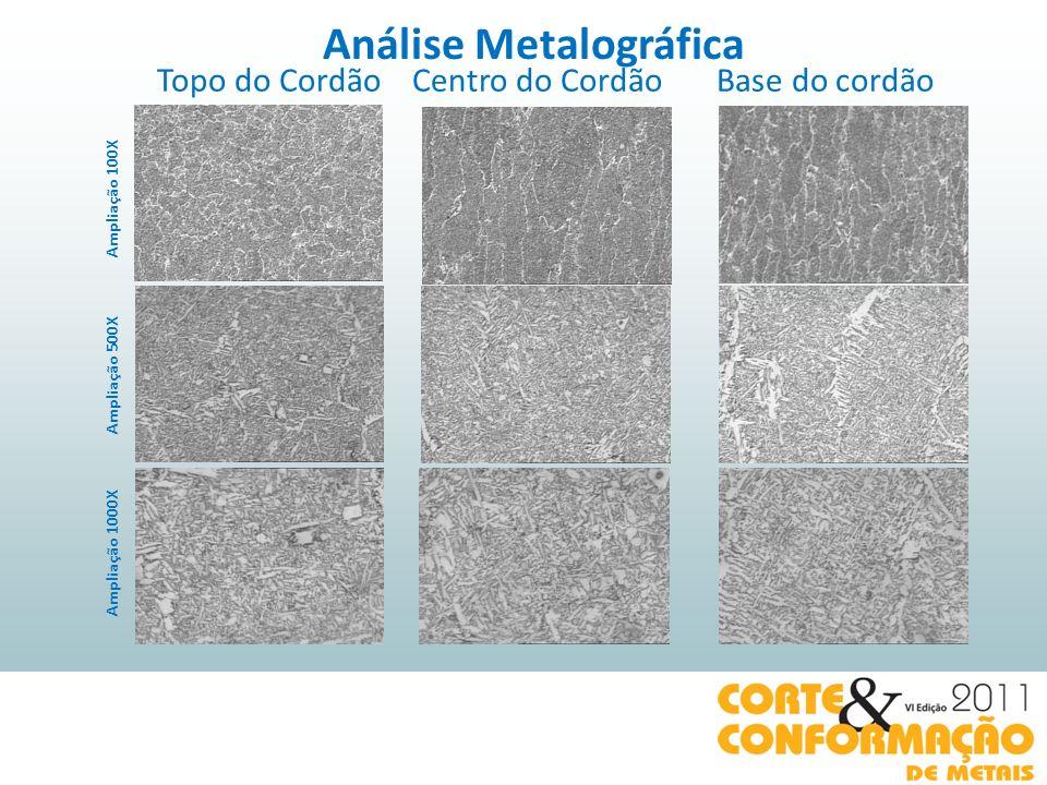 Análise Metalográfica