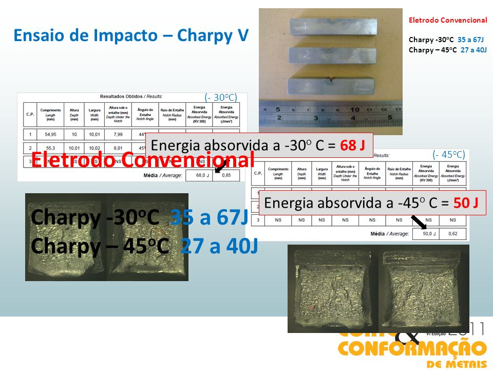 Eletrodo Convencional Charpy -30oC 35 a 67J Charpy – 45oC 27 a 40J