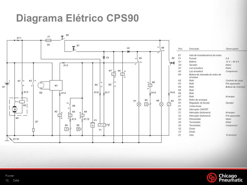 Diagrama Elétrico CPS90 Footer Date