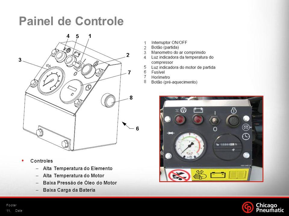 Painel de Controle Controles Alta Temperatura do Elemento