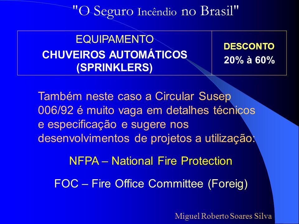 CHUVEIROS AUTOMÁTICOS (SPRINKLERS)