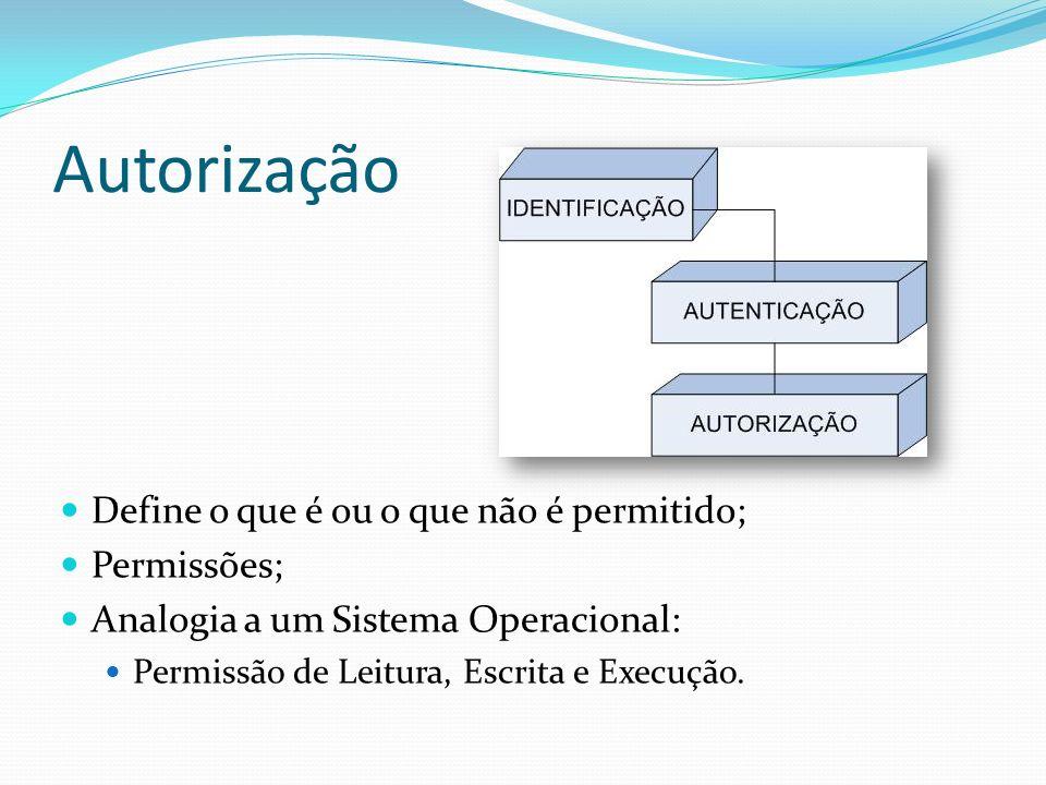 Autorização Define o que é ou o que não é permitido; Permissões;