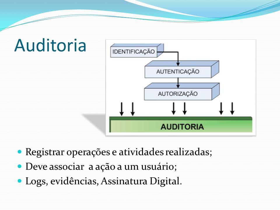 Auditoria Registrar operações e atividades realizadas;
