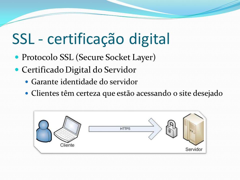 SSL - certificação digital