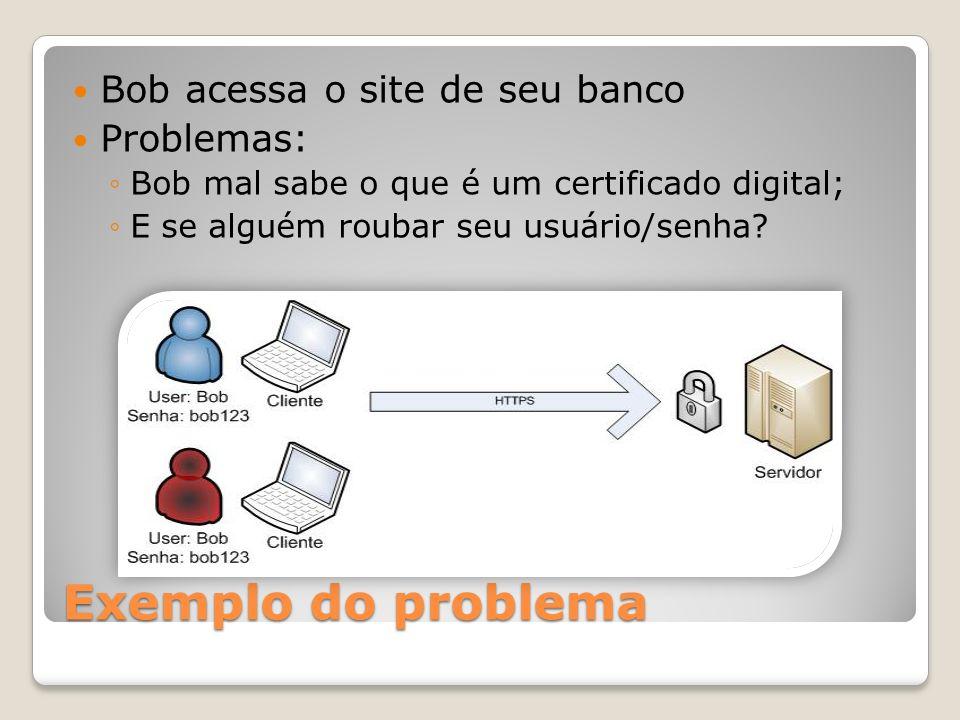 Exemplo do problema Bob acessa o site de seu banco Problemas: