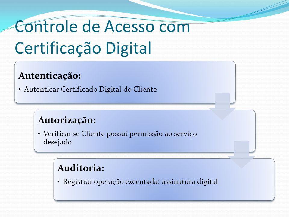 Controle de Acesso com Certificação Digital