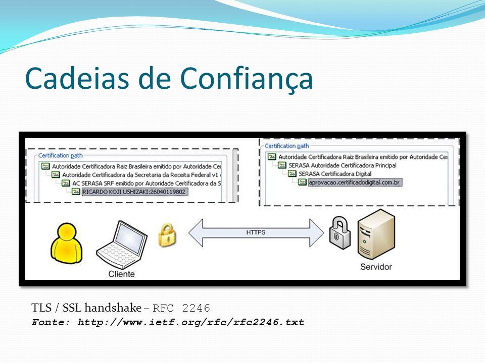Cadeias de Confiança TLS / SSL handshake – RFC 2246