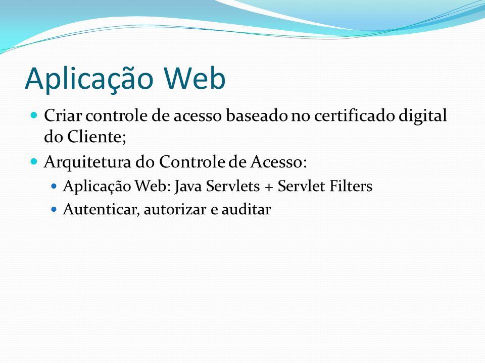 Aplicação Web Criar controle de acesso baseado no certificado digital do Cliente; Arquitetura do Controle de Acesso: