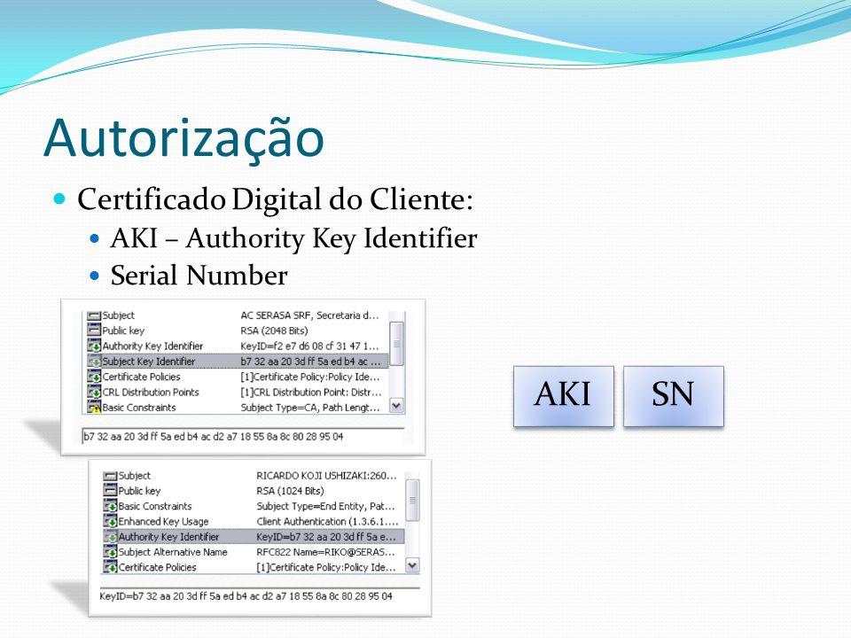 Autorização Certificado Digital do Cliente:
