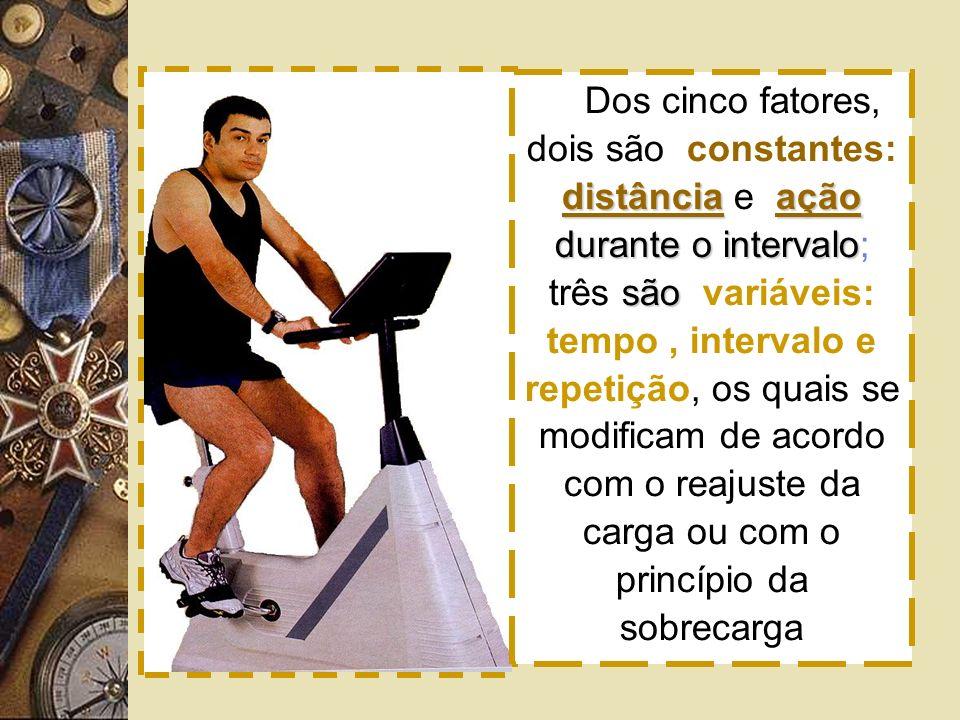 Dos cinco fatores, dois são constantes: distância e ação durante o intervalo; três são variáveis: tempo , intervalo e repetição, os quais se modificam de acordo com o reajuste da carga ou com o princípio da sobrecarga
