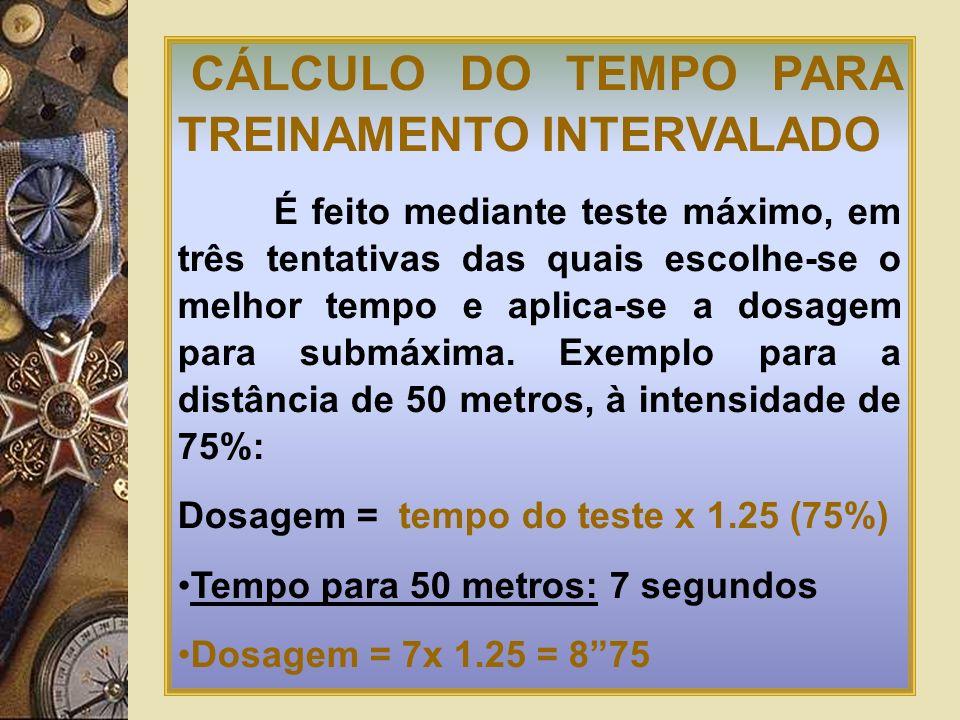 CÁLCULO DO TEMPO PARA TREINAMENTO INTERVALADO