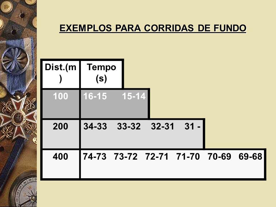 EXEMPLOS PARA CORRIDAS DE FUNDO