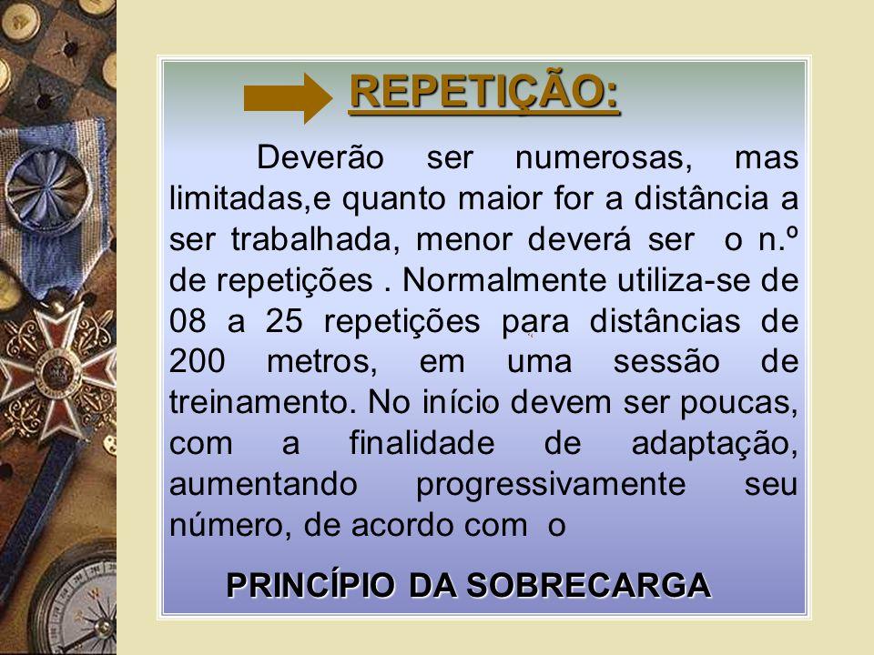 REPETIÇÃO:
