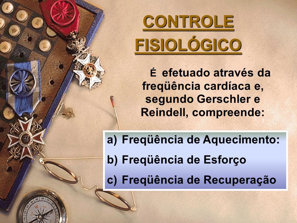 CONTROLE FISIOLÓGICO Freqüência de Aquecimento: Freqüência de Esforço