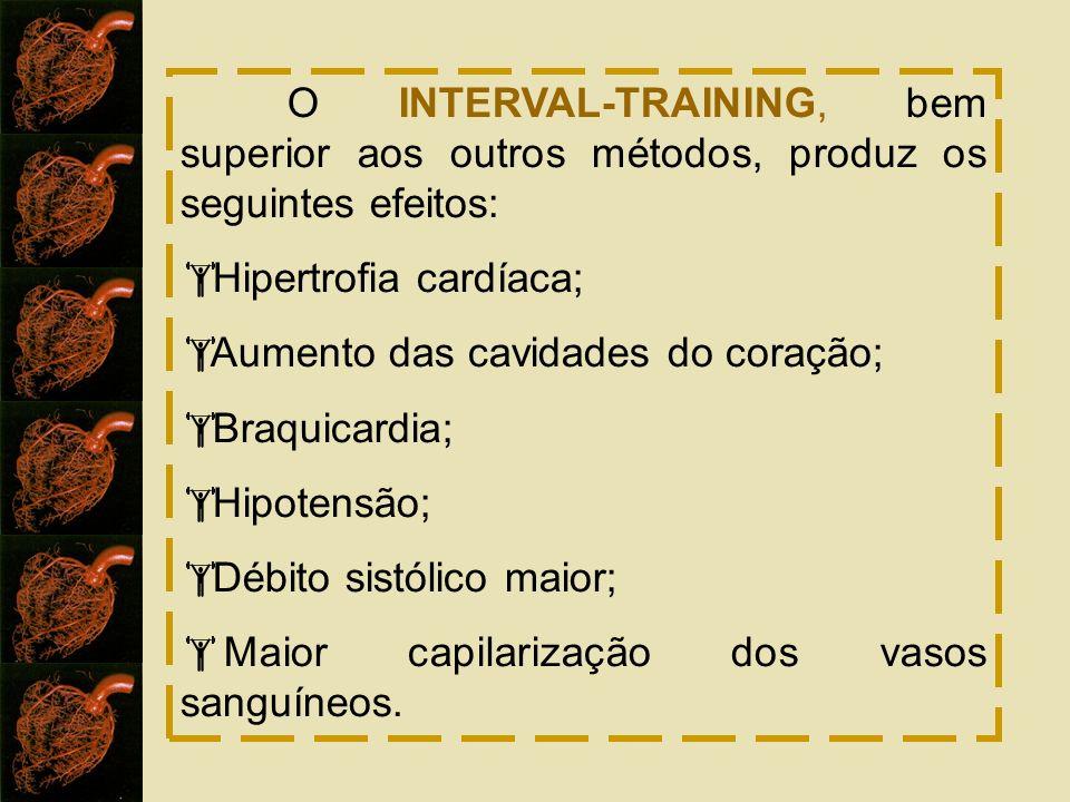 O INTERVAL-TRAINING, bem superior aos outros métodos, produz os seguintes efeitos: