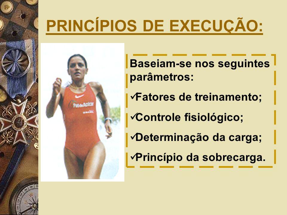 PRINCÍPIOS DE EXECUÇÃO: