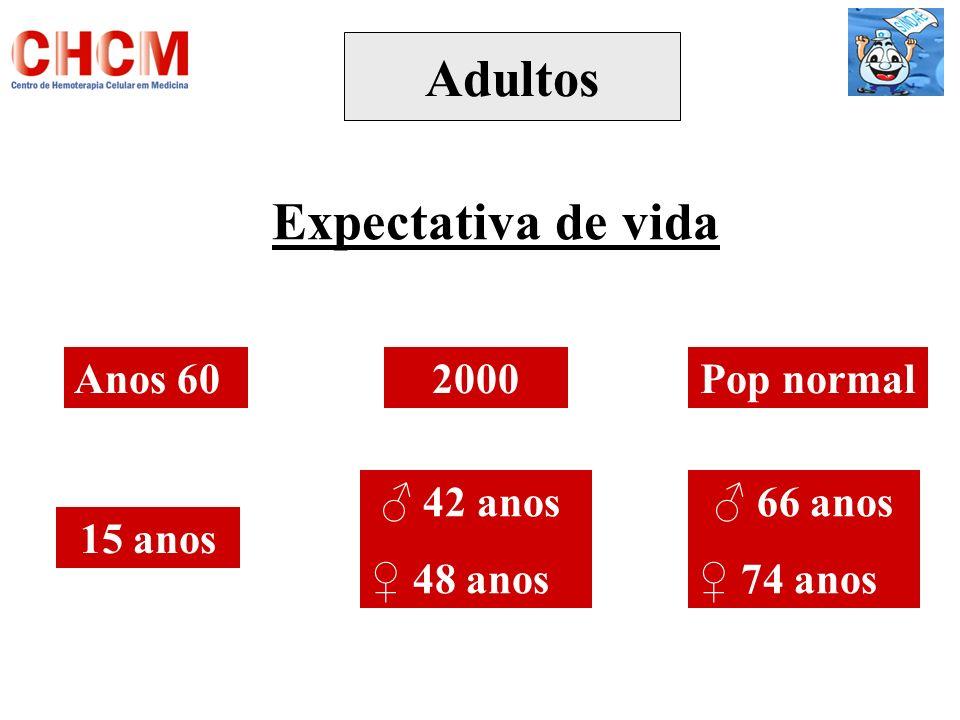 Adultos Expectativa de vida