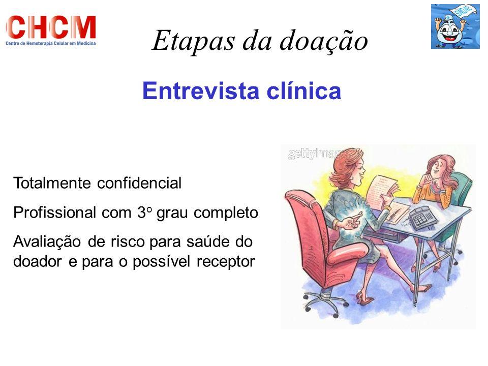 Etapas da doação Entrevista clínica Totalmente confidencial
