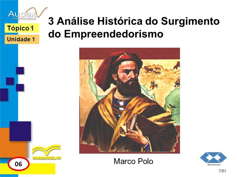 3 Análise Histórica do Surgimento do Empreendedorismo