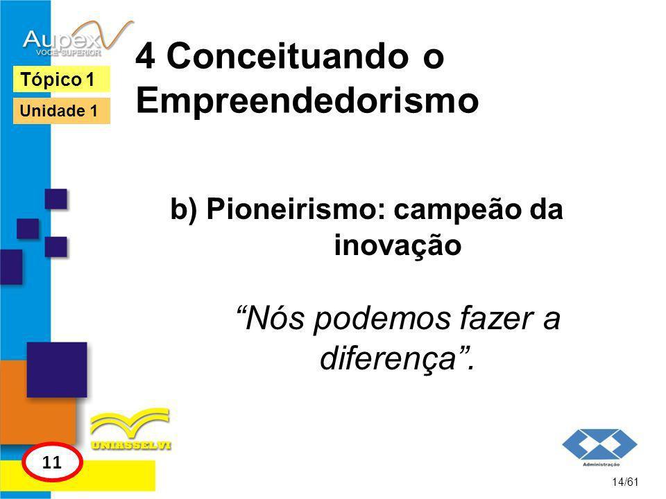 4 Conceituando o Empreendedorismo