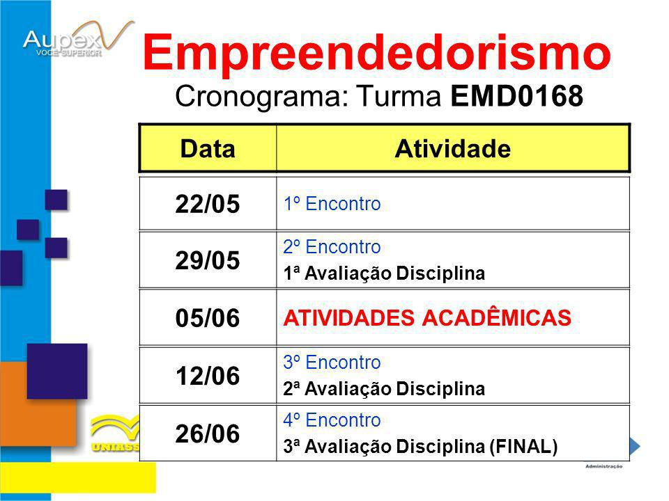 Empreendedorismo Cronograma: Turma EMD0168 Data Atividade 22/05 29/05