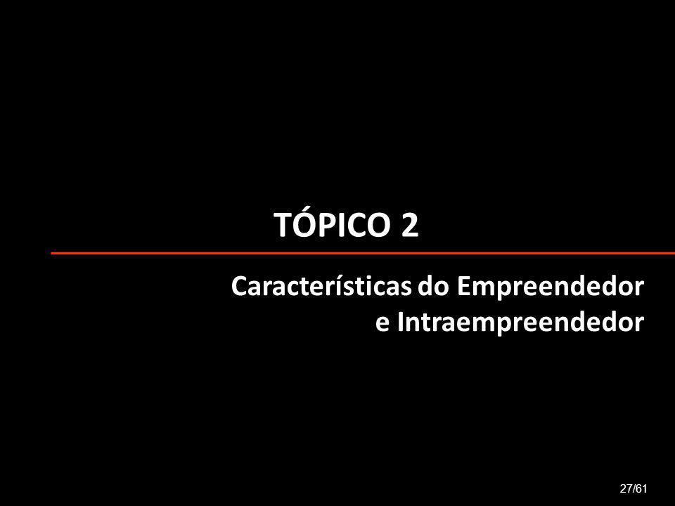 TÓPICO 2 Características do Empreendedor e Intraempreendedor 27/61
