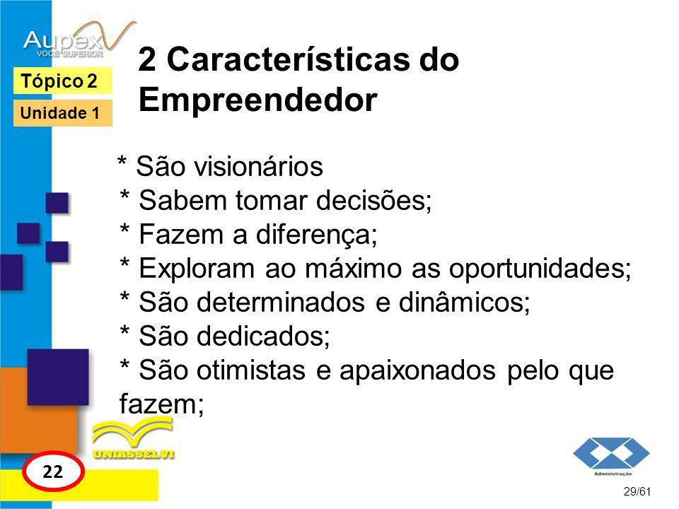 2 Características do Empreendedor