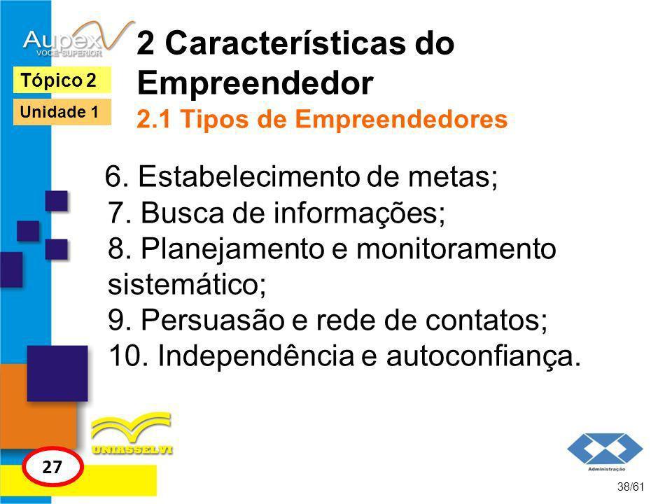 2 Características do Empreendedor 2.1 Tipos de Empreendedores