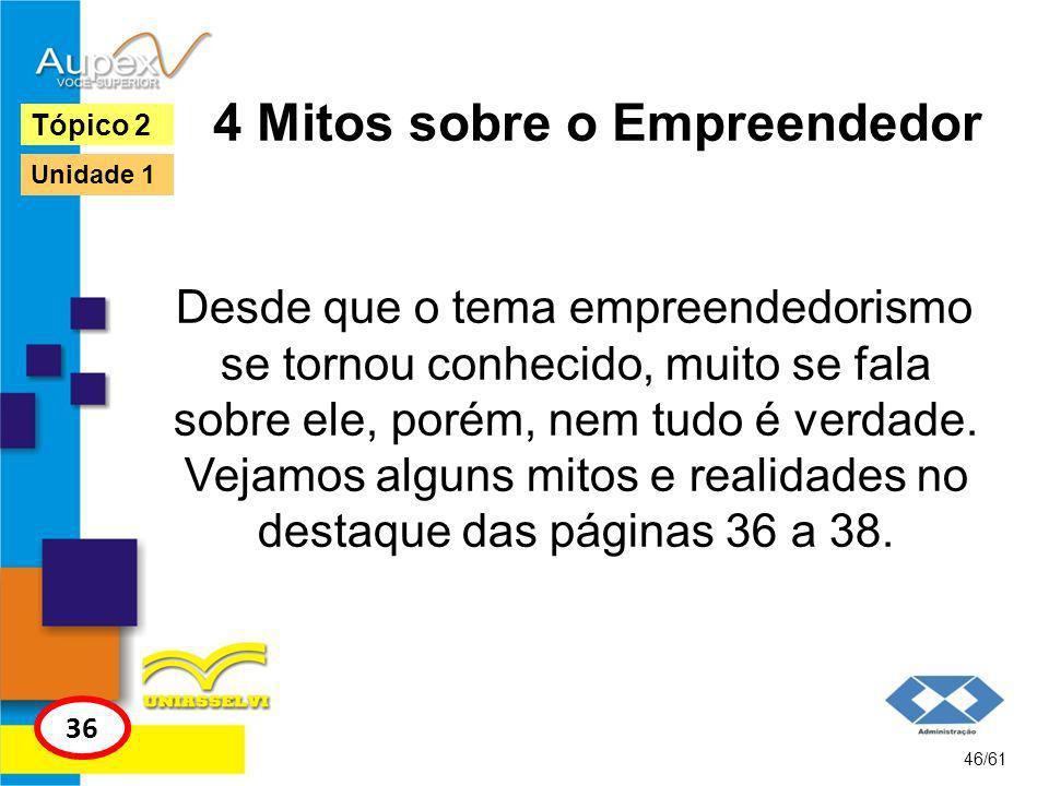 4 Mitos sobre o Empreendedor