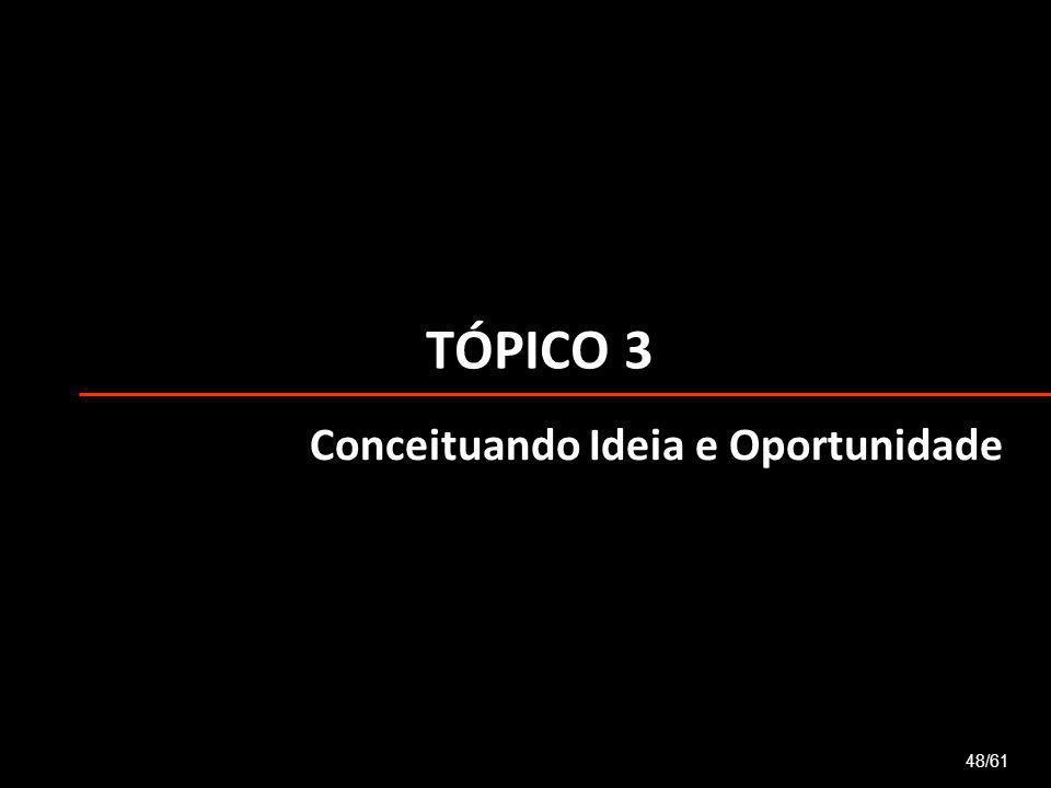 TÓPICO 3 Conceituando Ideia e Oportunidade 48/61
