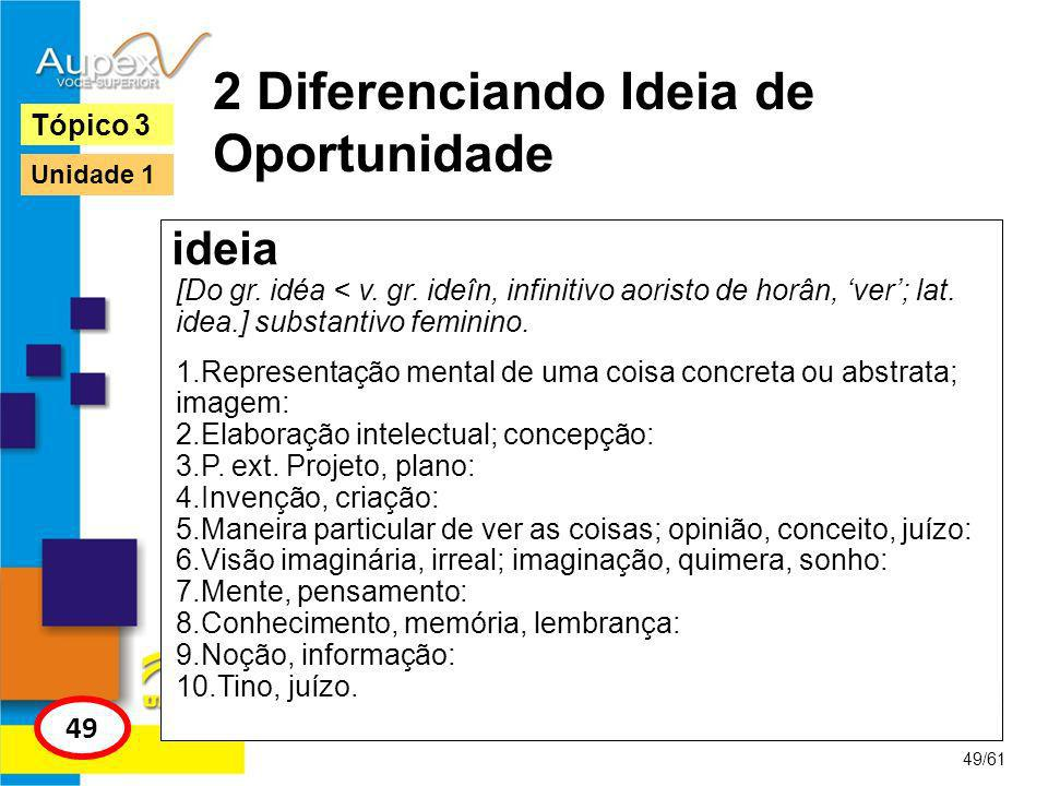 2 Diferenciando Ideia de Oportunidade